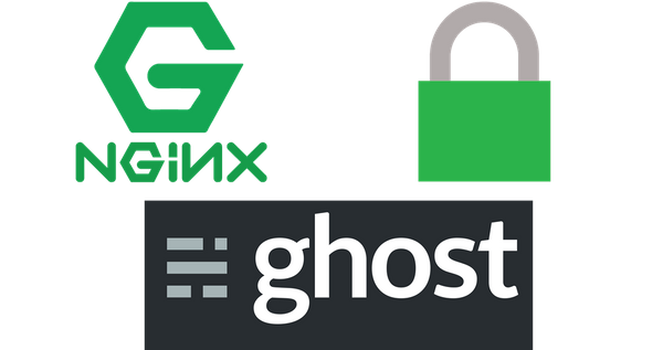 Password Protect a Ghost website served by NGINX