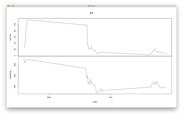 Reading a list of sqlite files using R,  manipulating them and a simple plot